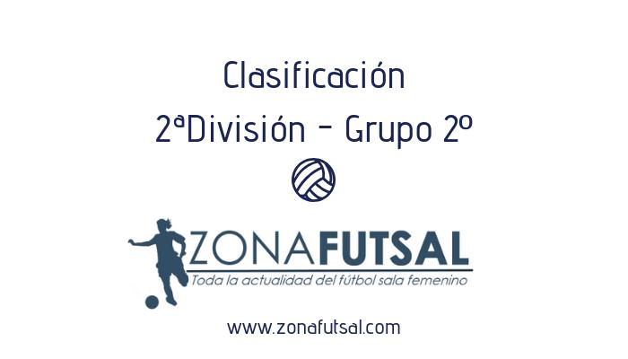 Clasificación. Segunda División de Fútbol Sala Femenino. Grupo 2