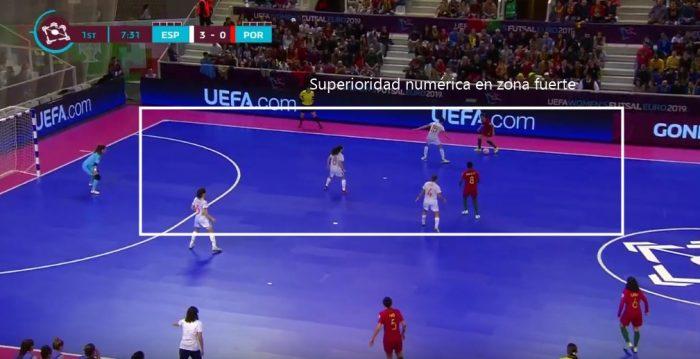 Juego de Cuatro: España Campeona de Europa de principio a fin