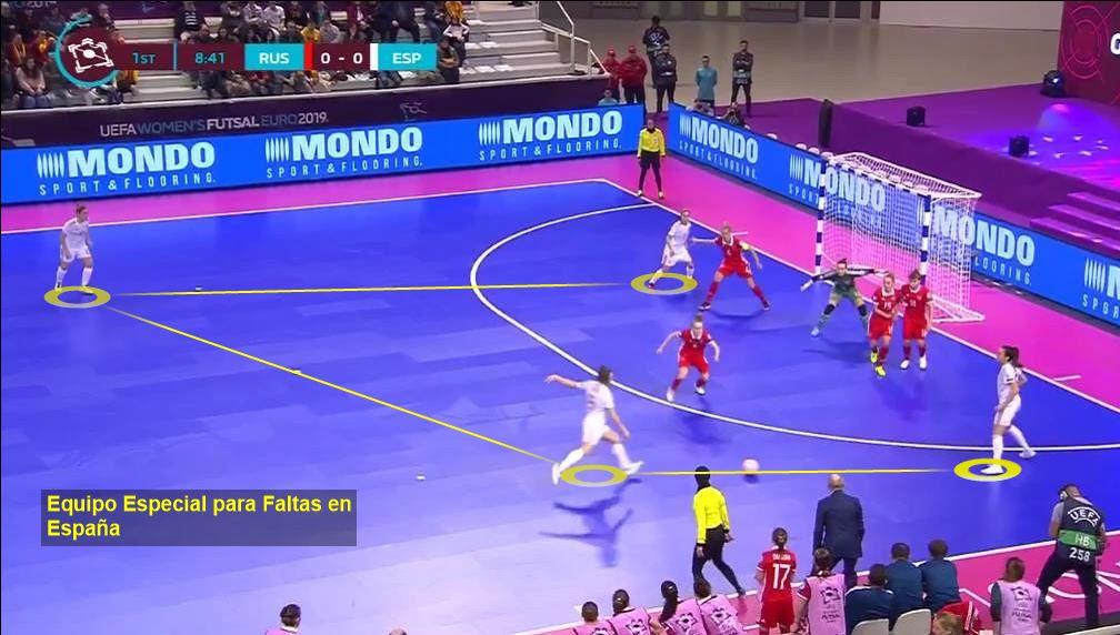 Juego de Cuatro: España salió a ganar y Rusia jugó a no perder