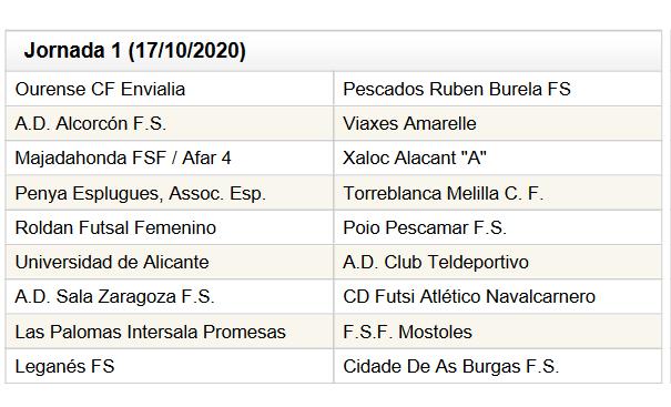La RFEF publica los Calendarios de 1ª y 2ª de Fútbol Sala Femenino para la Temporada 2020/2021