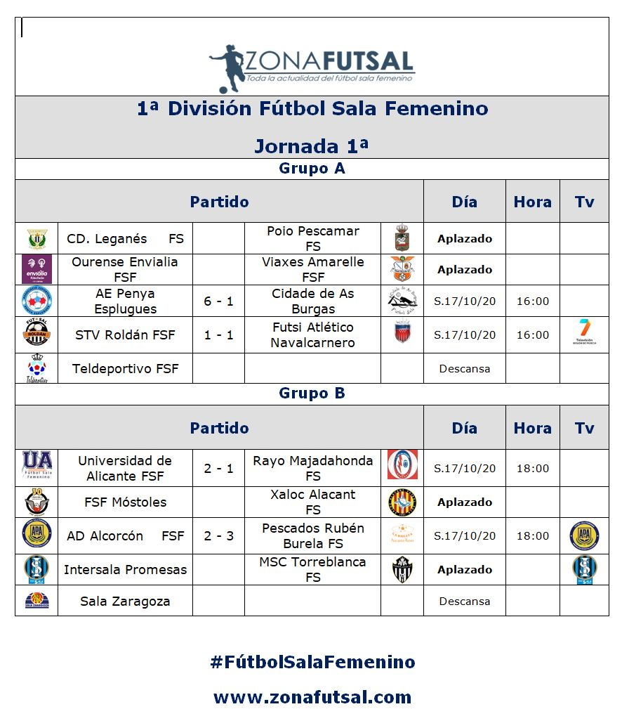 Resultados de 1ª División de Fútbol Sala Femenino: Jornada 1ª