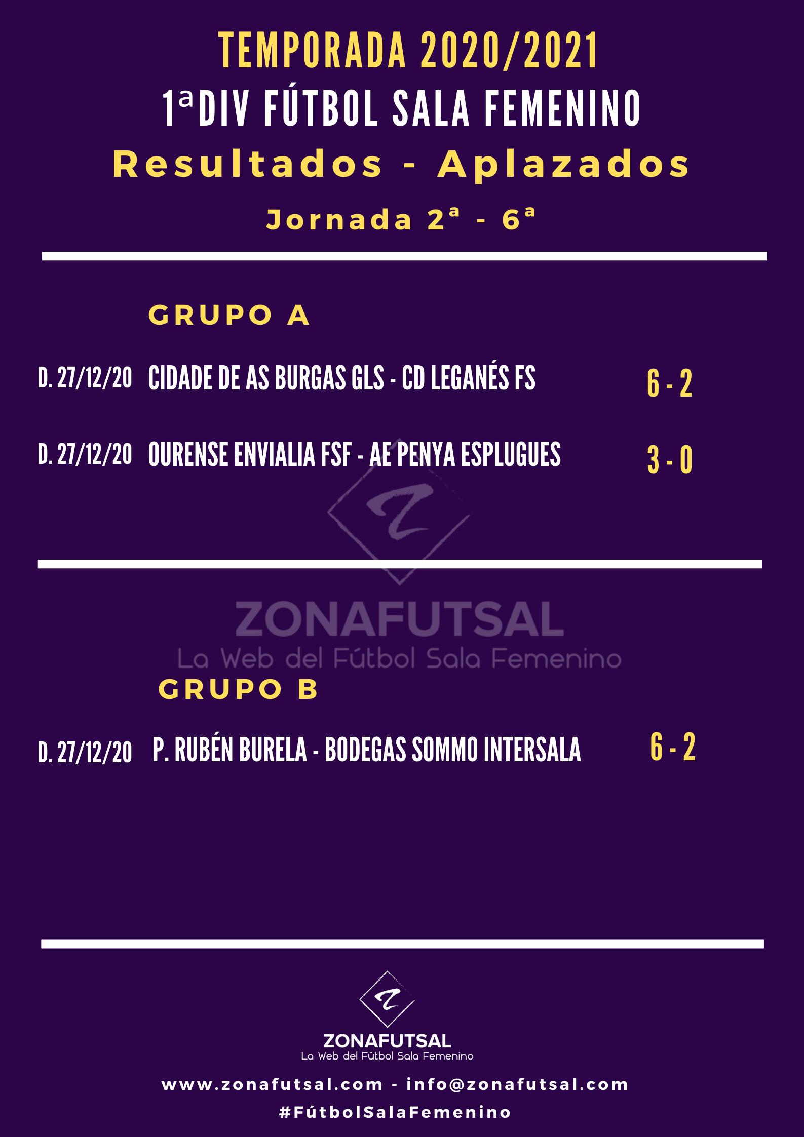 Clasificación de 1ª División de Fútbol Sala Femenino tras la disputa de los Partidos Aplazados