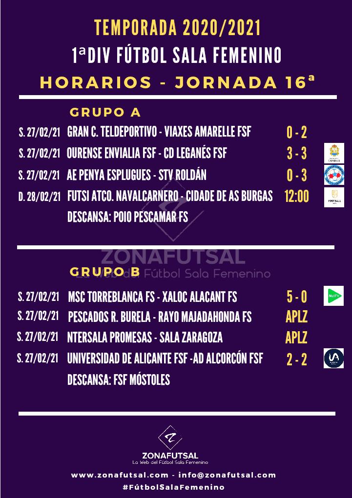 Clasificación de 1ª División de Fútbol Sala Femenino tras la disputa de la Jornada 16ª