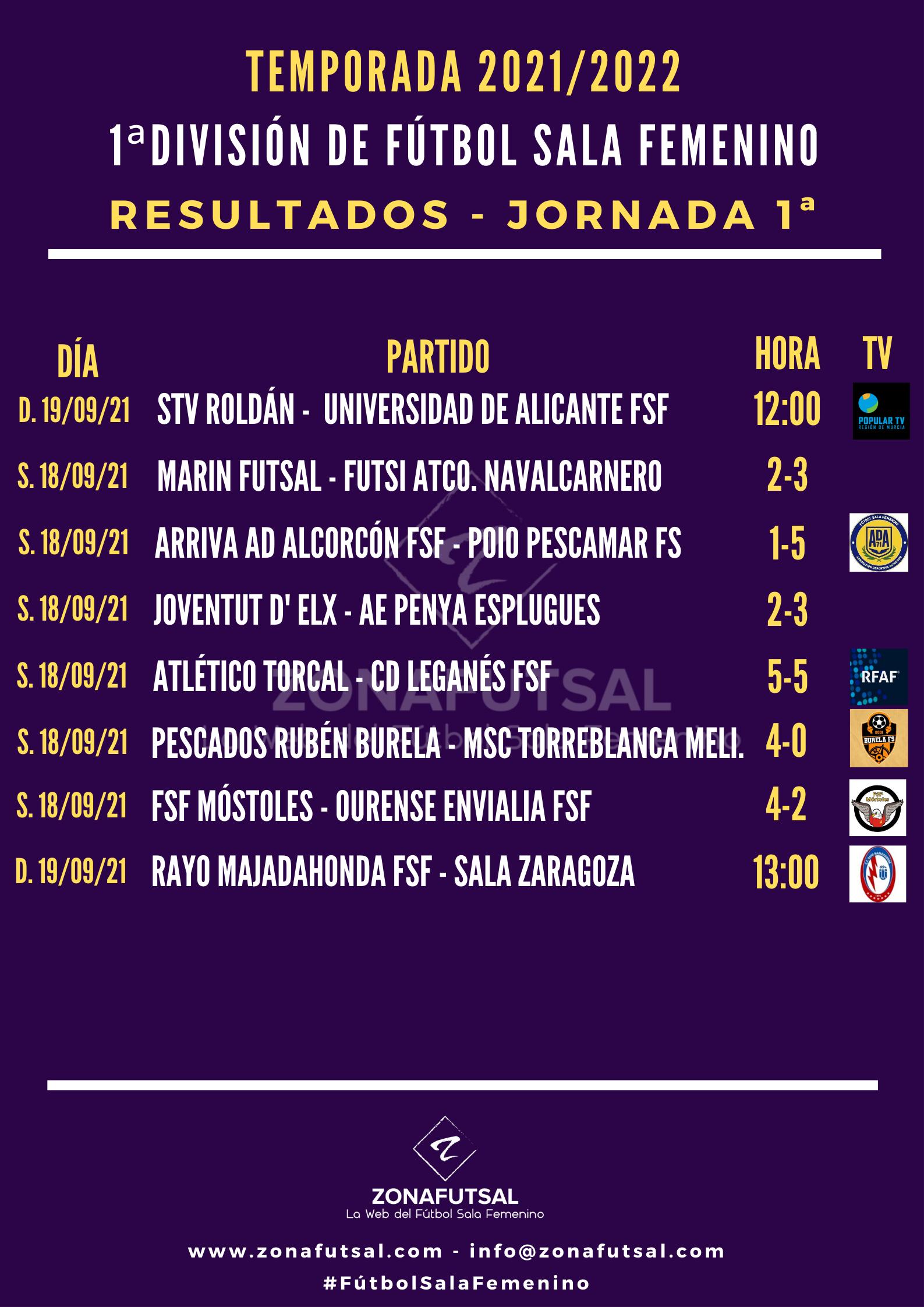 Resultados de la 1ª Jornada de la 1ª División de Fútbol Sala Femenino. Temporada 2021/2022